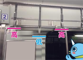 電車のつり革の工夫